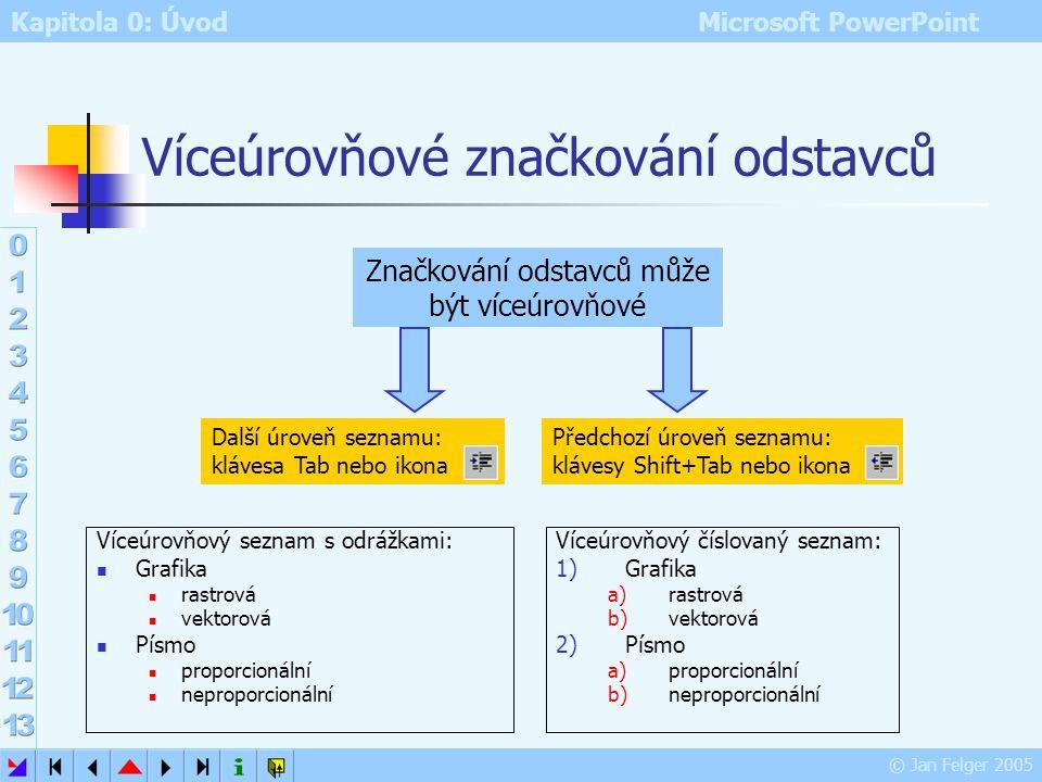 Kapitola 0: Úvod Microsoft PowerPoint © Jan Felger 2005 Odrážky a číslování Odrážky Formát – Odrážky a číslování – Odrážky nebo ikona Výběr za galerie