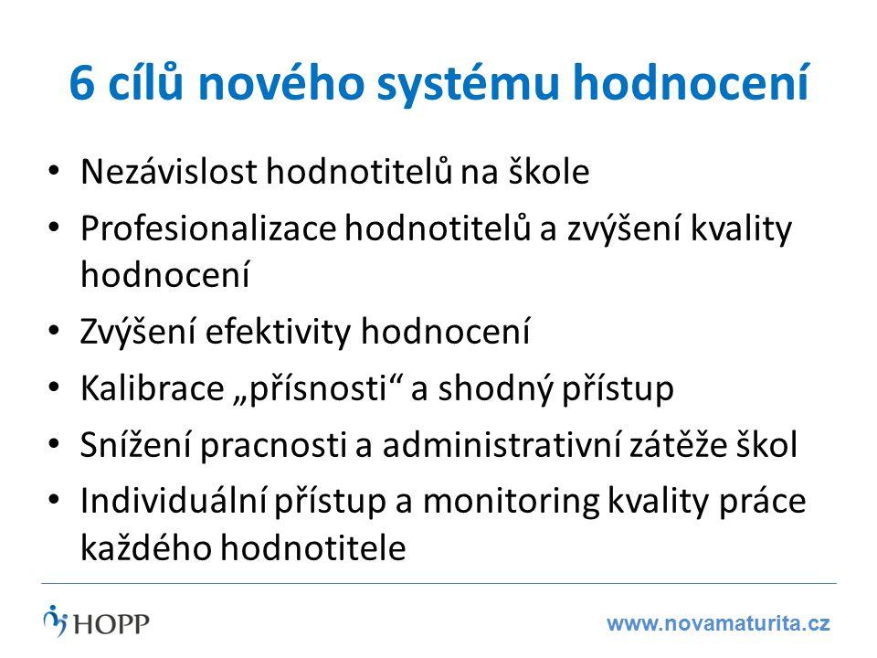 www.novamaturita.cz Fáze projektu HOPP a harmonogram PŘÍPRAVA PROJEKTU TRÉNINK TRENÉRŮ16.