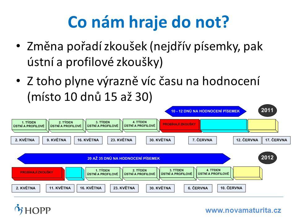 www.novamaturita.cz Co nám hraje do not.