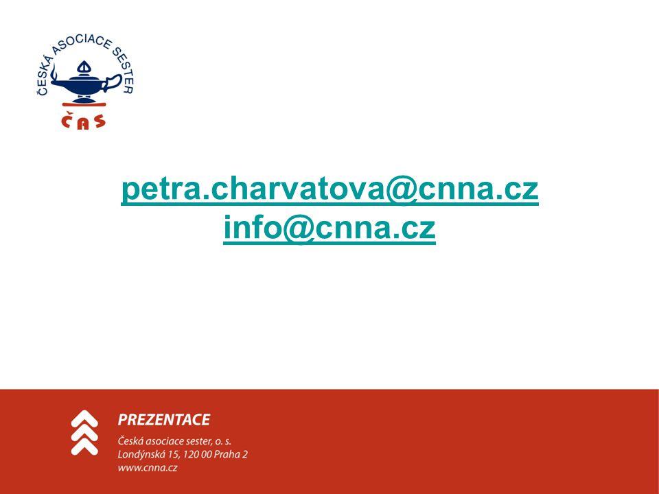 petra.charvatova@cnna.cz info@cnna.cz