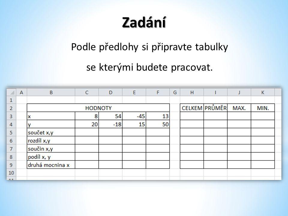 Zadání Podle předlohy si připravte tabulky se kterými budete pracovat.