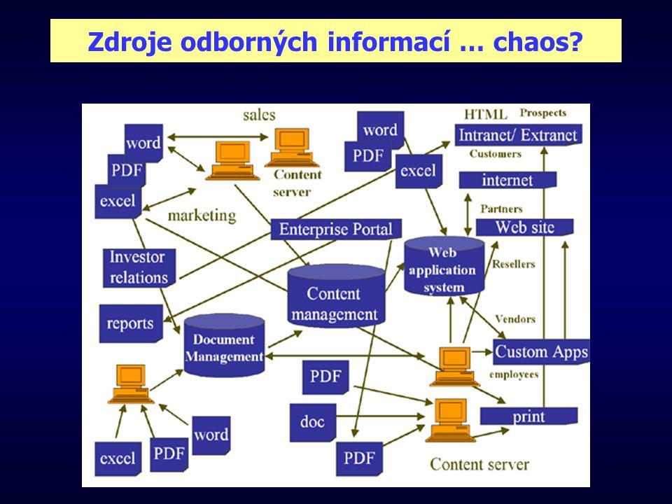 Zdroje odborných informací … chaos