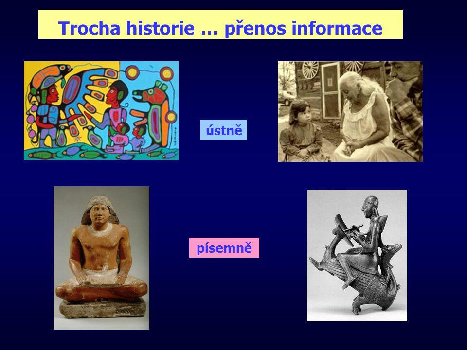 Trocha historie … přenos informace ústně písemně