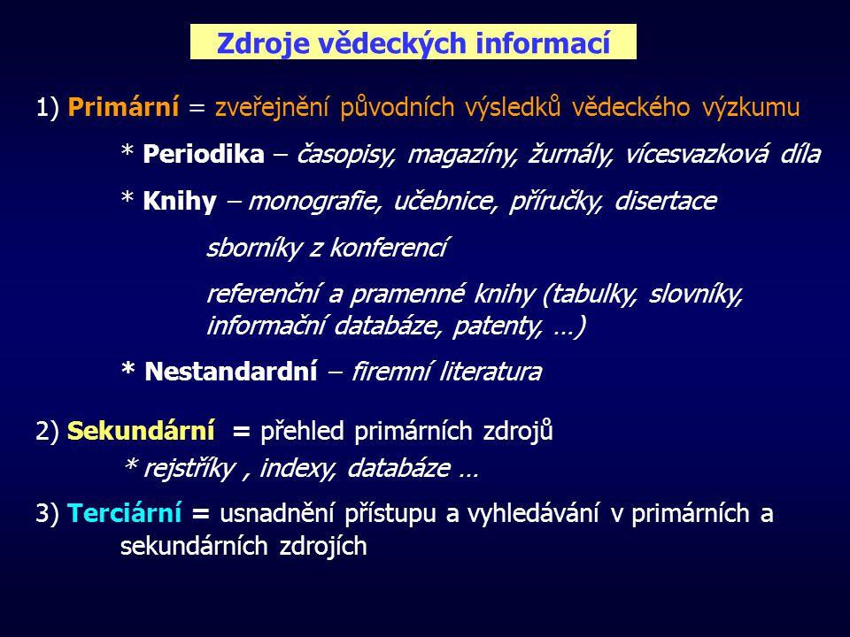 Zdroje vědeckých informací 1) Primární = zveřejnění původních výsledků vědeckého výzkumu * Periodika – časopisy, magazíny, žurnály, vícesvazková díla * Knihy – monografie, učebnice, příručky, disertace sborníky z konferencí referenční a pramenné knihy (tabulky, slovníky, informační databáze, patenty, …) * Nestandardní – firemní literatura 2) Sekundární = přehled primárních zdrojů * rejstříky, indexy, databáze … 3) Terciární = usnadnění přístupu a vyhledávání v primárních a sekundárních zdrojích