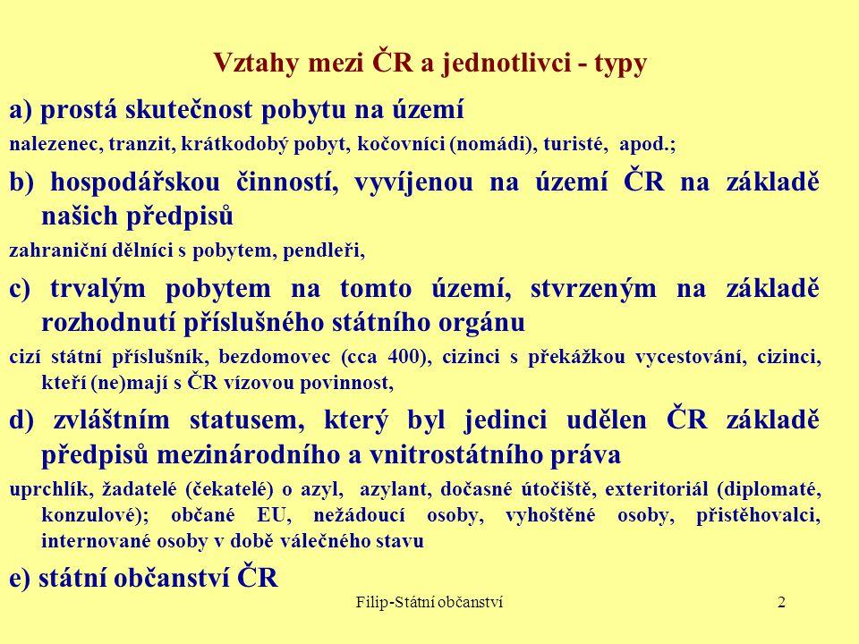 Filip-Státní občanství3 Pojem státního občanství Státní občanství jako právní status původ v římském (status civitatis) a středověkém (stavy) pojetí jeden stav pro všechny různé stavy (stav občanský) zahrnuje zvláštní postavení, kterého se nabývá určitou právní skutečností (čl.