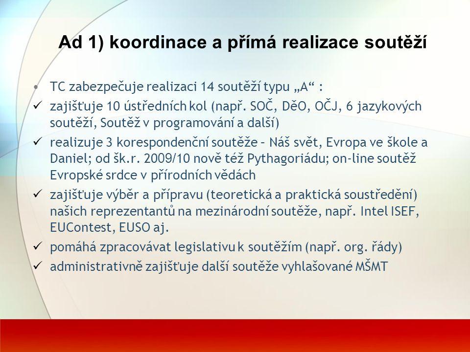 """TC zabezpečuje realizaci 14 soutěží typu """"A"""" : zajišťuje 10 ústředních kol (např. SOČ, DěO, OČJ, 6 jazykových soutěží, Soutěž v programování a další)"""