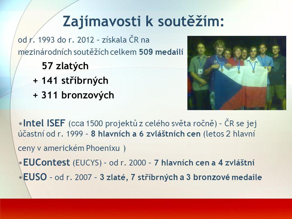Zajímavosti k soutěžím: od r. 1993 do r. 2012 – získala ČR na mezinárodních soutěžích celkem 50 9 medailí 57 zlatých + 141 stříbrných + 311 bronzových