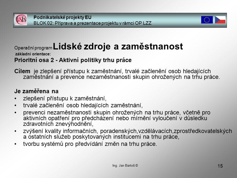 15 Podnikatelské projekty EU BLOK 02: Příprava a prezentace projektu v rámci OP LZZ Ing.