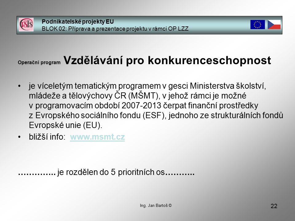 22 Podnikatelské projekty EU BLOK 02: Příprava a prezentace projektu v rámci OP LZZ Ing.