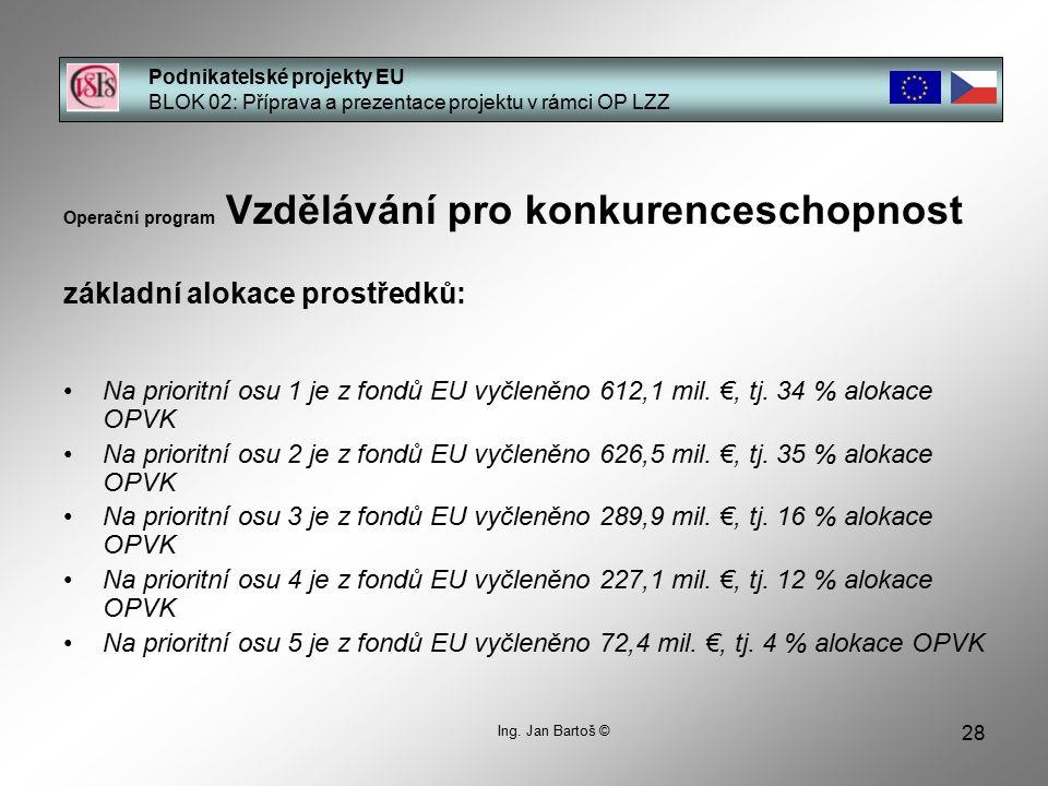 28 Podnikatelské projekty EU BLOK 02: Příprava a prezentace projektu v rámci OP LZZ Ing.