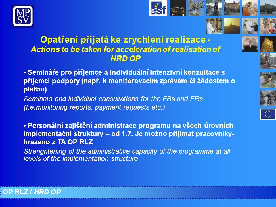 Opatření přijatá ke zrychlení realizace - Actions to be taken for acceleration of realisation of HRD OP Semináře pro příjemce a individuální intenzivní konzultace s příjemci podpory (např.