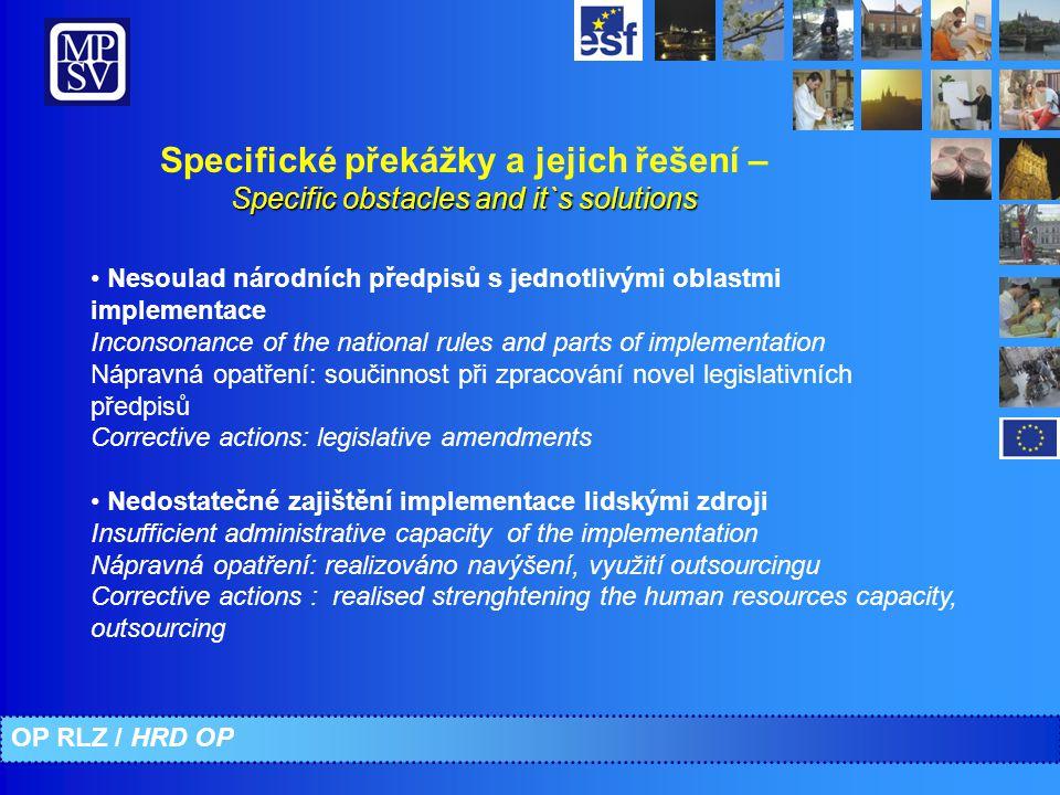 Specifické překážky a jejich řešení – Specific obstacles and it`s solutions Nesoulad národních předpisů s jednotlivými oblastmi implementace Inconsona
