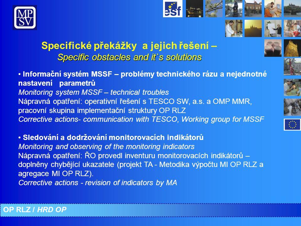 Informační systém MSSF – problémy technického rázu a nejednotné nastavení parametrů Monitoring system MSSF – technical troubles Nápravná opatření: operativní řešení s TESCO SW, a.s.