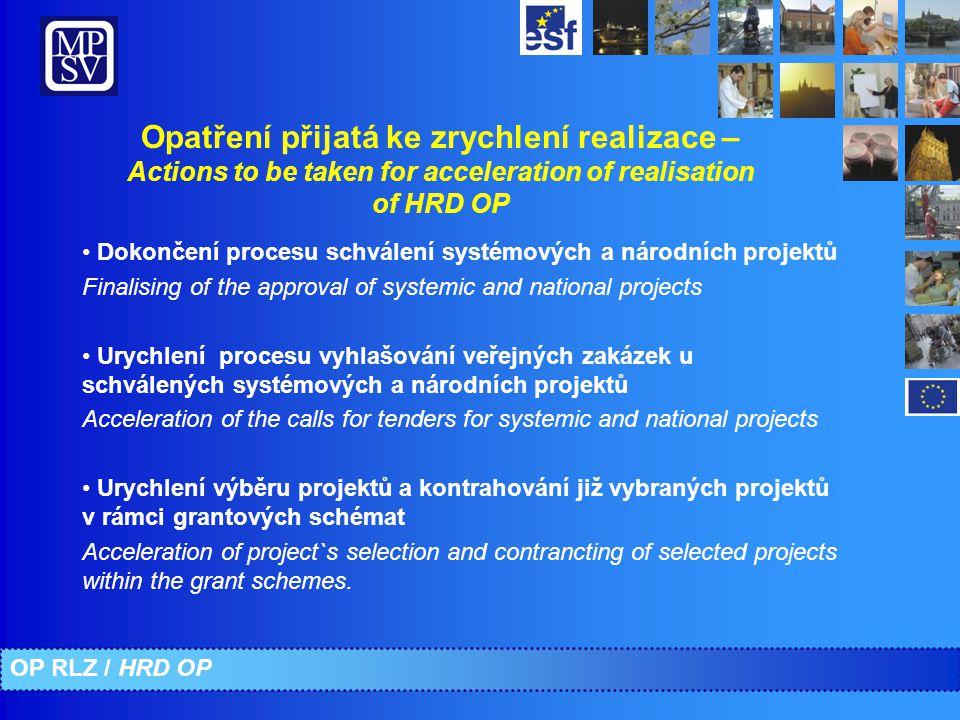 Dokončení procesu schválení systémových a národních projektů Finalising of the approval of systemic and national projects Urychlení procesu vyhlašován