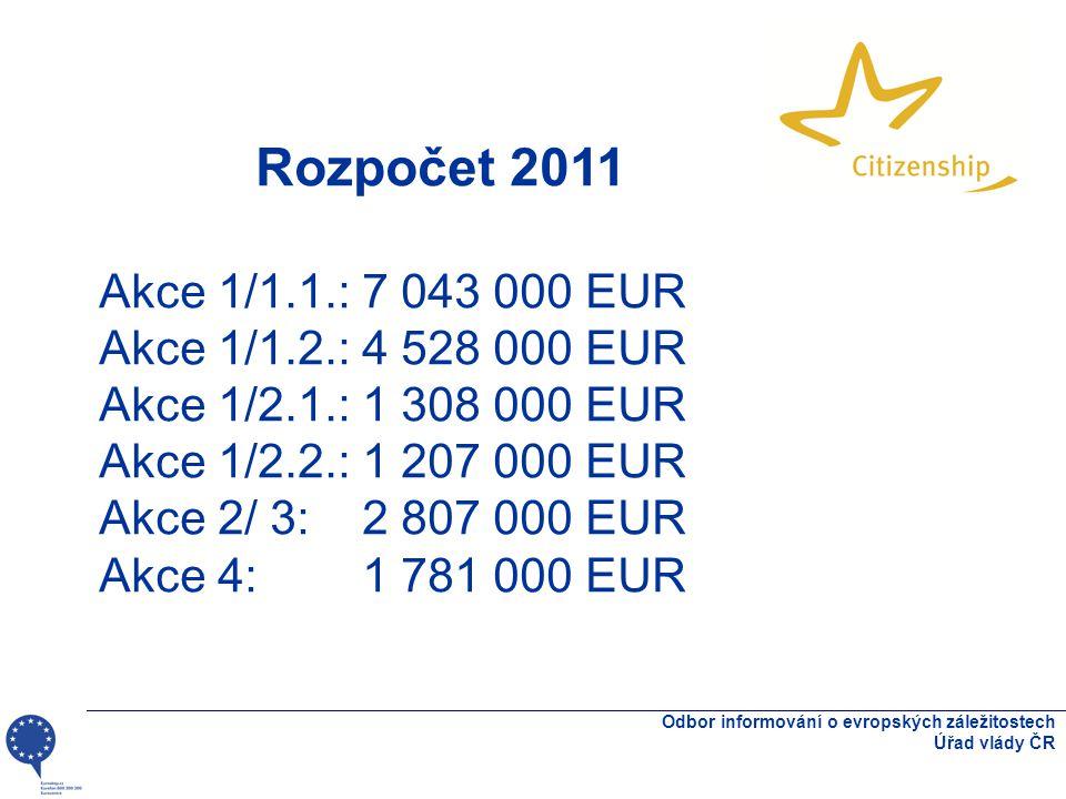 Odbor informování o evropských záležitostech Úřad vlády ČR Rozpočet 2011 Akce 1/1.1.: 7 043 000 EUR Akce 1/1.2.: 4 528 000 EUR Akce 1/2.1.: 1 308 000 EUR Akce 1/2.2.: 1 207 000 EUR Akce 2/ 3: 2 807 000 EUR Akce 4: 1 781 000 EUR