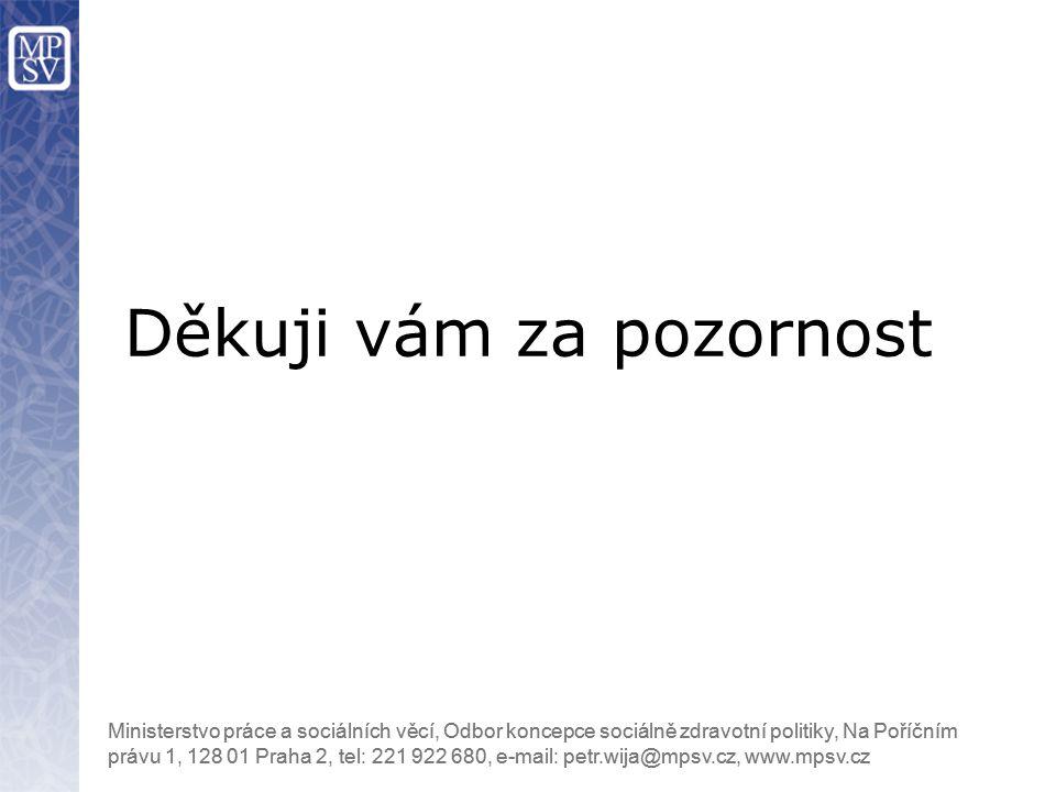 Ministerstvo práce a sociálních věcí, Odbor koncepce sociálně zdravotní politiky, Na Poříčním právu 1, 128 01 Praha 2, tel: 221 922 680, e-mail: petr.wija@mpsv.cz, www.mpsv.cz Děkuji vám za pozornost