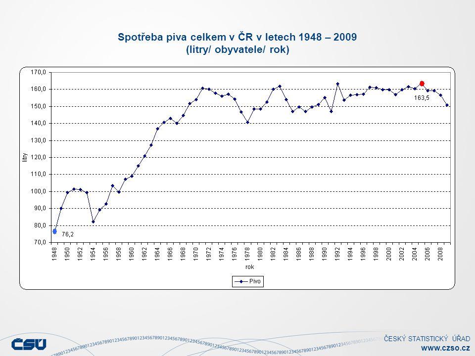 ČESKÝ STATISTICKÝ ÚŘAD www.czso.cz Spotřeba piva celkem v ČR v letech 1948 – 2009 (litry/ obyvatele/ rok)