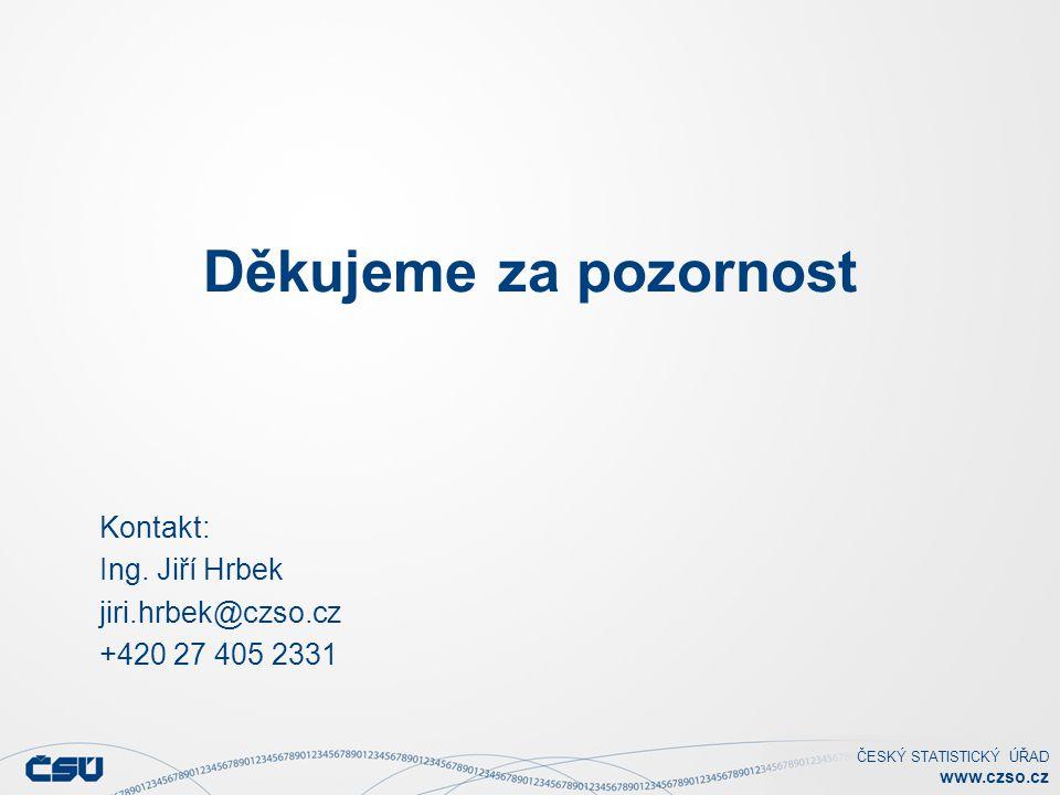 ČESKÝ STATISTICKÝ ÚŘAD www.czso.cz Děkujeme za pozornost Kontakt: Ing.
