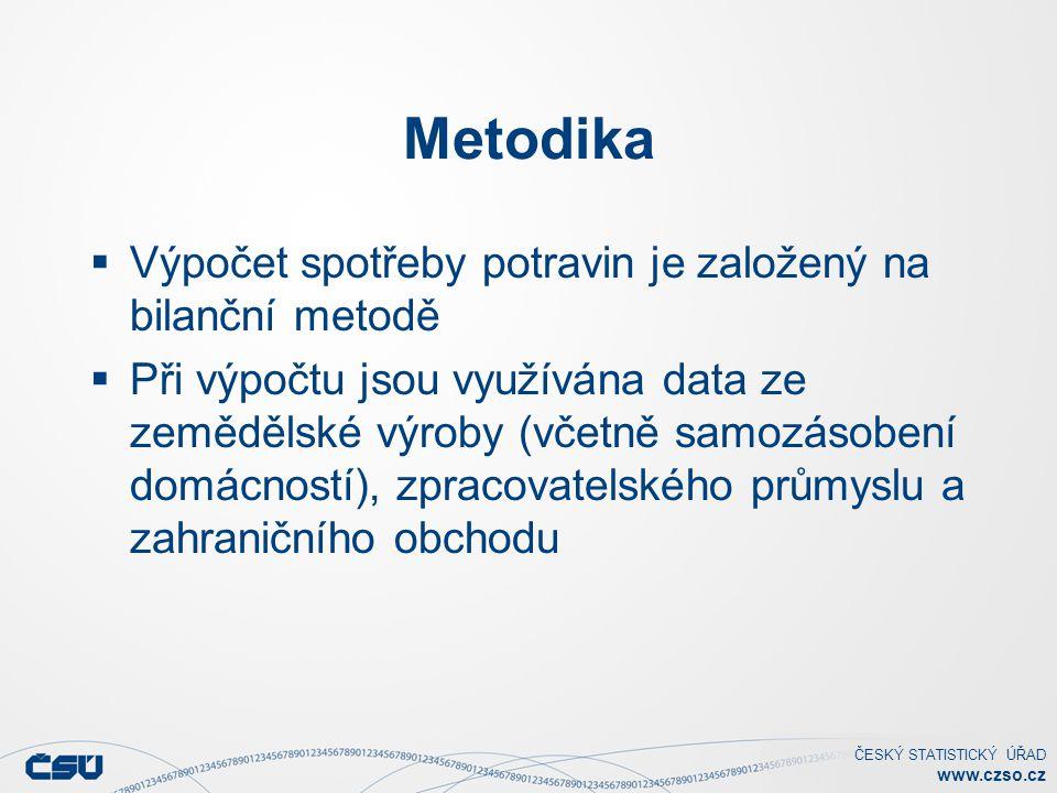 ČESKÝ STATISTICKÝ ÚŘAD www.czso.cz Metodika  Výpočet spotřeby potravin je založený na bilanční metodě  Při výpočtu jsou využívána data ze zemědělské výroby (včetně samozásobení domácností), zpracovatelského průmyslu a zahraničního obchodu