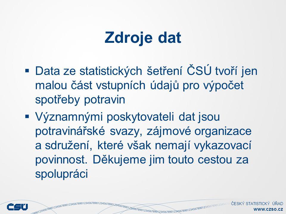 ČESKÝ STATISTICKÝ ÚŘAD www.czso.cz Spotřeba cukru v ČR v letech 1948 – 2009 (kg/ obyvatele/ rok)