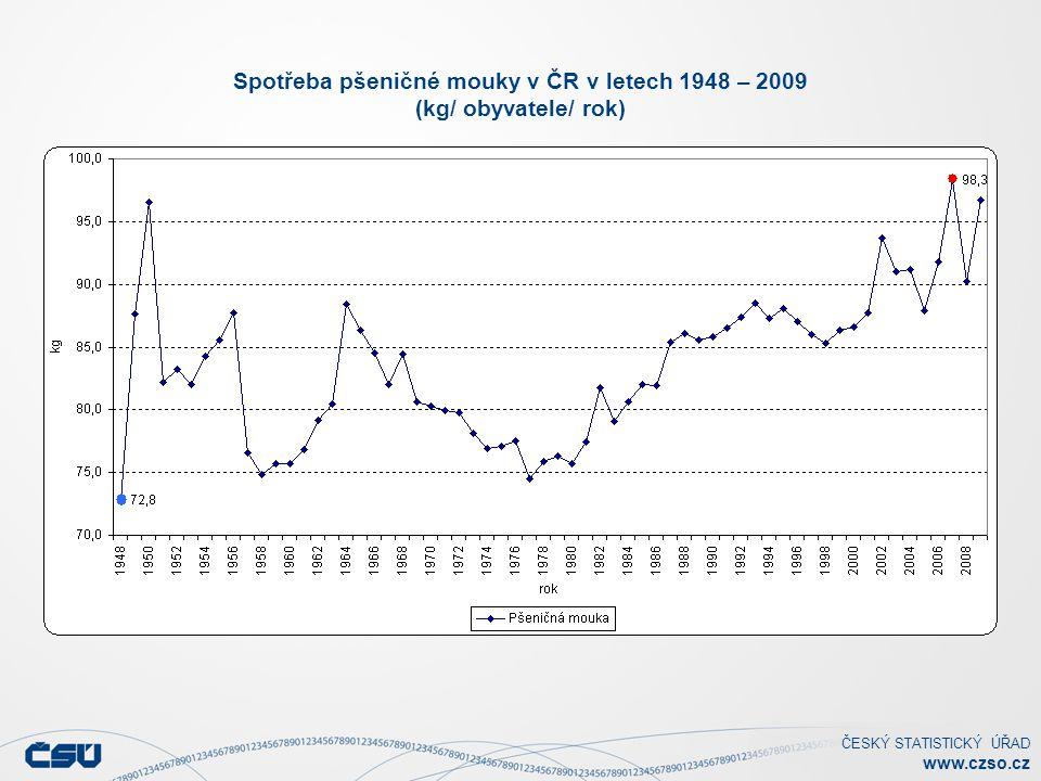 ČESKÝ STATISTICKÝ ÚŘAD www.czso.cz Spotřeba pšeničné mouky v ČR v letech 1948 – 2009 (kg/ obyvatele/ rok)