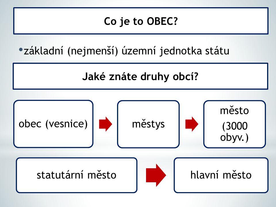 základní (nejmenší) územní jednotka státu Co je to OBEC? Jaké znáte druhy obcí? obec (vesnice)městys město (3000 obyv.) statutární městohlavní město