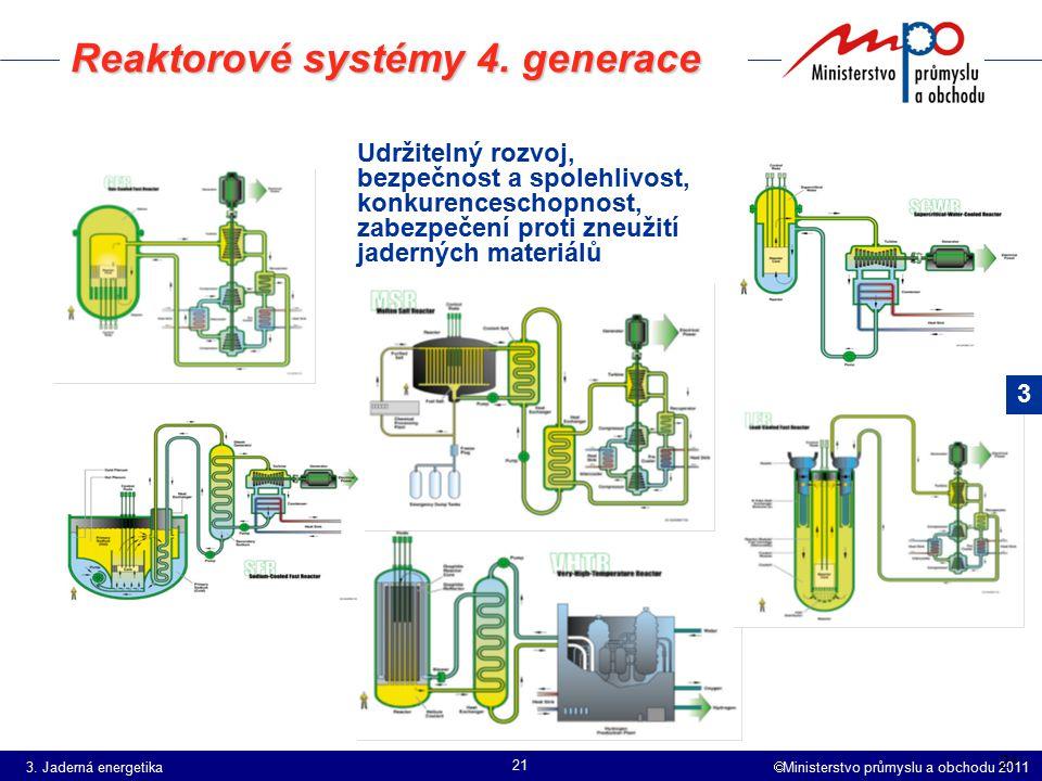 Ministerstvo průmyslu a obchodu 2011 21 Reaktorové systémy 4. generace Udržitelný rozvoj, bezpečnost a spolehlivost, konkurenceschopnost, zabezpečen