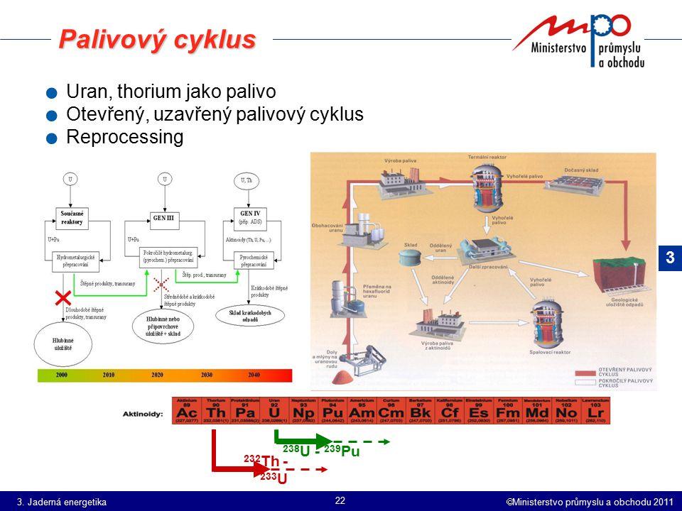  Ministerstvo průmyslu a obchodu 2011 22 Palivový cyklus. Uran, thorium jako palivo. Otevřený, uzavřený palivový cyklus. Reprocessing 238 U - 239 Pu