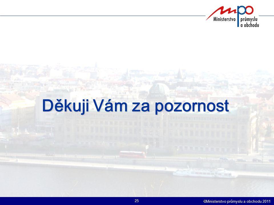  Ministerstvo průmyslu a obchodu 2011 25 Děkuji Vám za pozornost