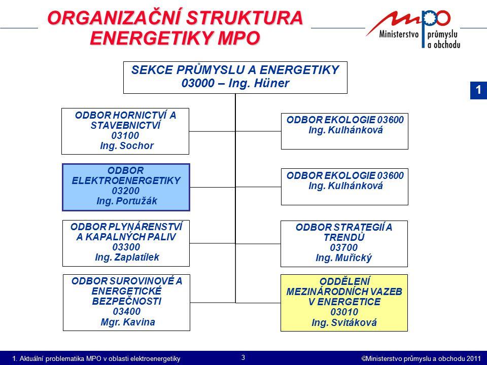  Ministerstvo průmyslu a obchodu 2011 3 ORGANIZAČNÍ STRUKTURA ENERGETIKY MPO 1 SEKCE PRŮMYSLU A ENERGETIKY 03000 – Ing. Hüner ODBOR HORNICTVÍ A STAVE