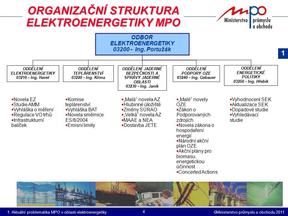  Ministerstvo průmyslu a obchodu 2011 4 ORGANIZAČNÍ STRUKTURA ELEKTROENERGETIKY MPO 1 ODBOR ELEKTROENERGETIKY 03200 - Ing. Portužák ODDĚLENÍ ELEKTROE