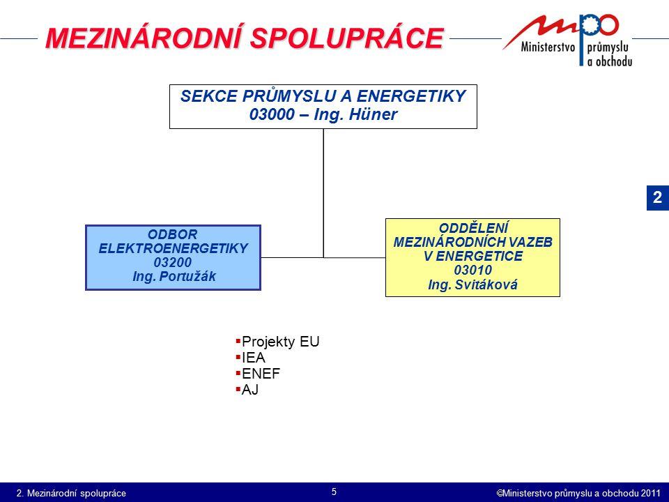  Ministerstvo průmyslu a obchodu 2011 5 MEZINÁRODNÍ SPOLUPRÁCE SEKCE PRŮMYSLU A ENERGETIKY 03000 – Ing. Hüner ODBOR ELEKTROENERGETIKY 03200 Ing. Port