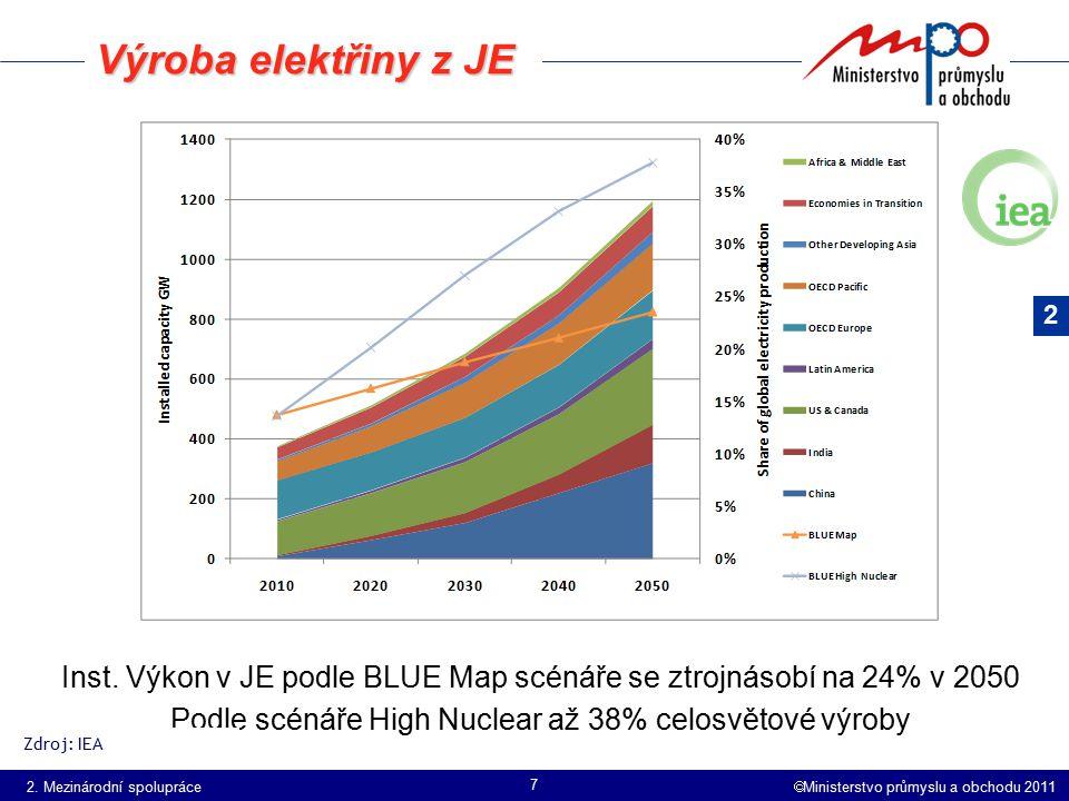  Ministerstvo průmyslu a obchodu 2011 7 Výroba elektřiny z JE Inst. Výkon v JE podle BLUE Map scénáře se ztrojnásobí na 24% v 2050 Podle scénáře High