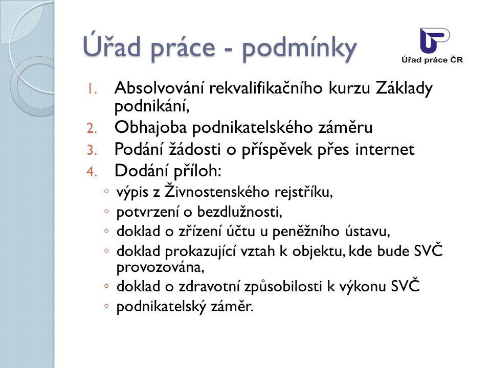 Úřad práce - podmínky 1. Absolvování rekvalifikačního kurzu Základy podnikání, 2.