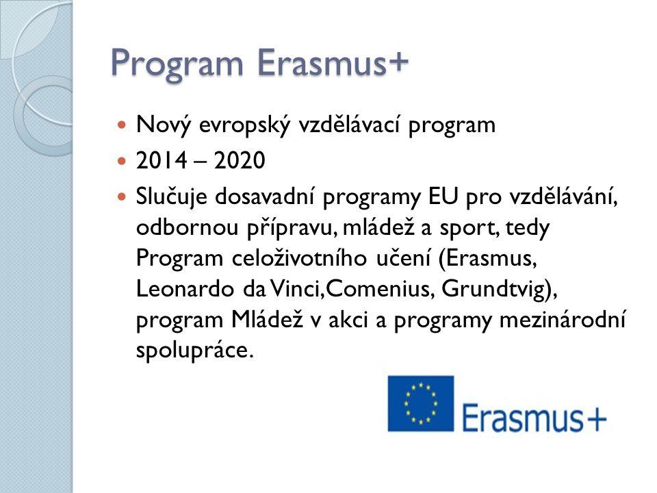 Program Erasmus+ Nový evropský vzdělávací program 2014 – 2020 Slučuje dosavadní programy EU pro vzdělávání, odbornou přípravu, mládež a sport, tedy Program celoživotního učení (Erasmus, Leonardo da Vinci,Comenius, Grundtvig), program Mládež v akci a programy mezinárodní spolupráce.