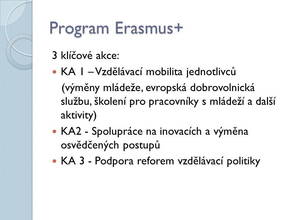 Program Erasmus+ 3 klíčové akce: KA 1 – Vzdělávací mobilita jednotlivců (výměny mládeže, evropská dobrovolnická službu, školení pro pracovníky s mládeží a další aktivity) KA2 - Spolupráce na inovacích a výměna osvědčených postupů KA 3 - Podpora reforem vzdělávací politiky