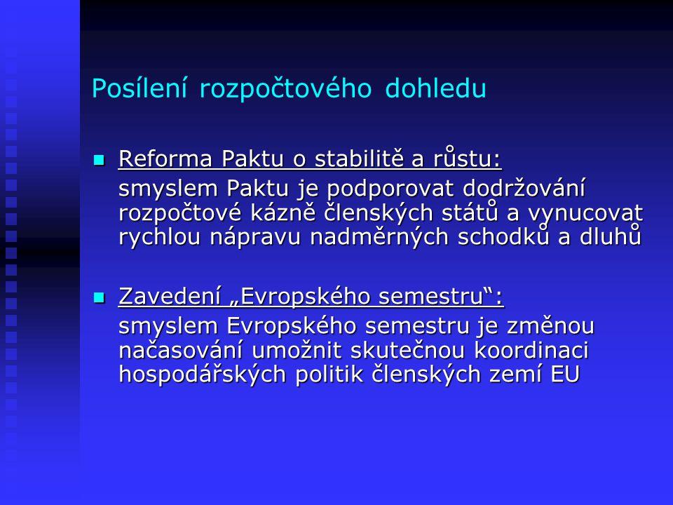 """Posílení rozpočtového dohledu Reforma Paktu o stabilitě a růstu: Reforma Paktu o stabilitě a růstu: smyslem Paktu je podporovat dodržování rozpočtové kázně členských států a vynucovat rychlou nápravu nadměrných schodků a dluhů Zavedení """"Evropského semestru : Zavedení """"Evropského semestru : smyslem Evropského semestru je změnou načasování umožnit skutečnou koordinaci hospodářských politik členských zemí EU"""