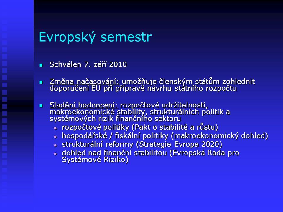 Evropský semestr Schválen 7. září 2010 Schválen 7.