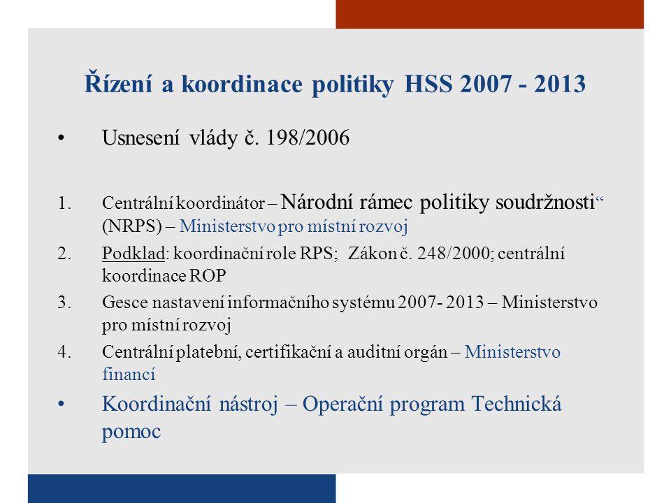 Řízení a koordinace politiky HSS 2007 – 2013 Koordinátor – Ministerstvo pro místní rozvoj 1.Programovací proces 2.Strategická dokumentace NRP, NSRR; negociační proces; EIB a EIF komunikace, příprava OP, soulad s CSG – Lisabonská strategie- NPR, soulad s politikami EU 2.Metodické řízení implementace 3.Metodická podpora implementace; Implementační prostředí – veřejná podpora, veřejné zakázky, způsobilé výdaje, nesrovnalosti etc.