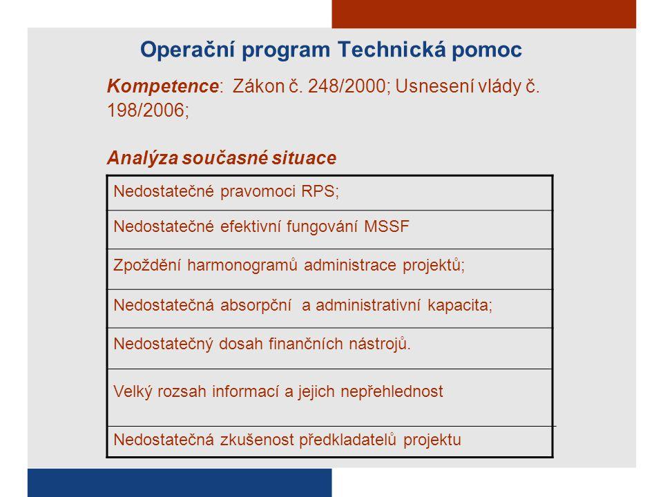 Operační program Technická pomoc Kompetence: Zákon č. 248/2000; Usnesení vlády č. 198/2006; Analýza současné situace Nedostatečné pravomoci RPS; Nedos