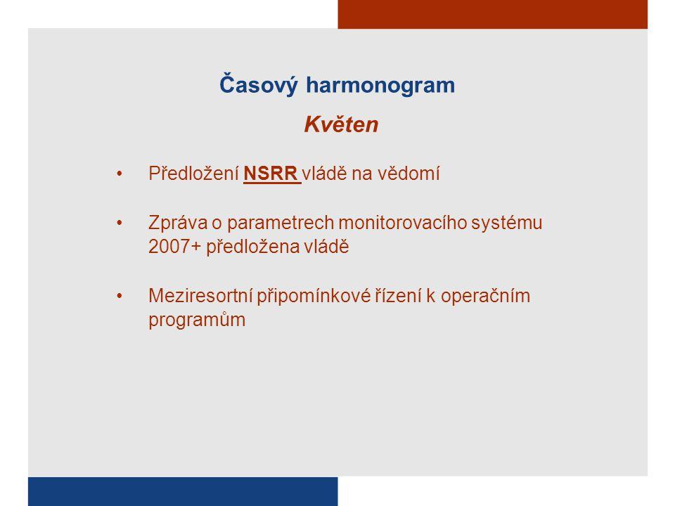 Časový harmonogram Květen Předložení NSRR vládě na vědomí Zpráva o parametrech monitorovacího systému 2007+ předložena vládě Meziresortní připomínkové