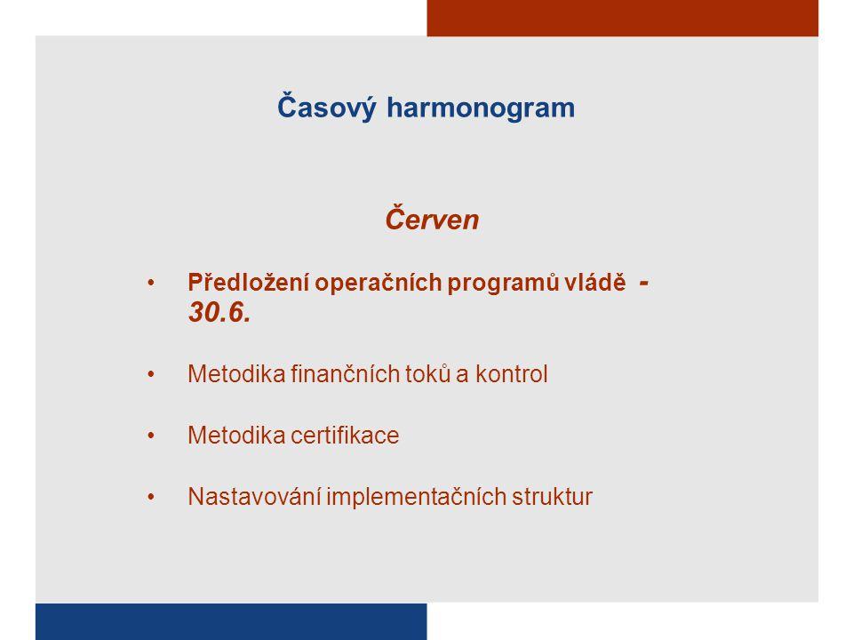 Časový harmonogram Červen Předložení operačních programů vládě - 30.6. Metodika finančních toků a kontrol Metodika certifikace Nastavování implementač