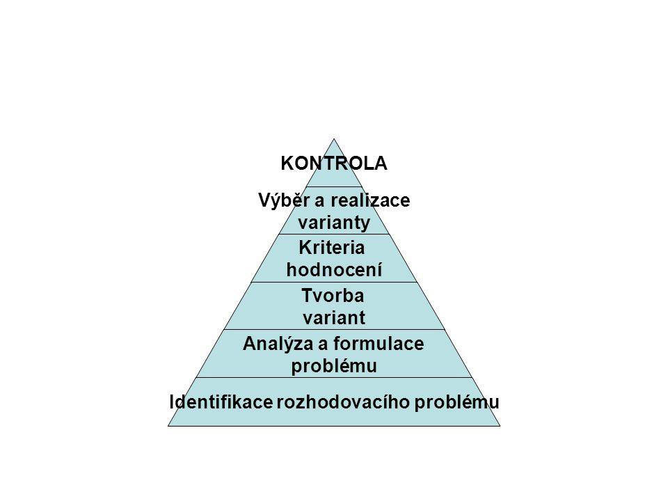 KONTROLA Výběr a realizace varianty Kriteria hodnocení Tvorba variant Analýza a formulace problému Identifikace rozhodovacího problému