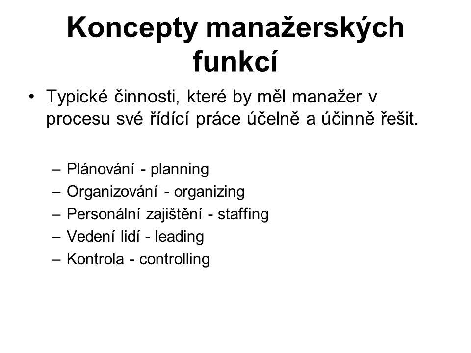 Koncepty manažerských funkcí Typické činnosti, které by měl manažer v procesu své řídící práce účelně a účinně řešit. –Plánování - planning –Organizov