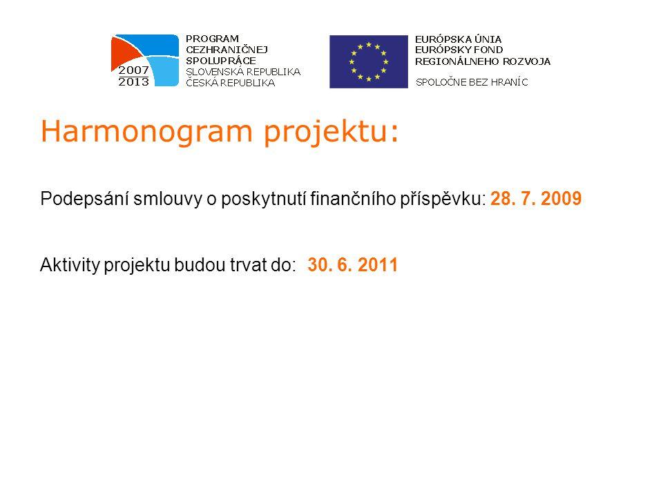 Harmonogram projektu: Podepsání smlouvy o poskytnutí finančního příspěvku: 28.