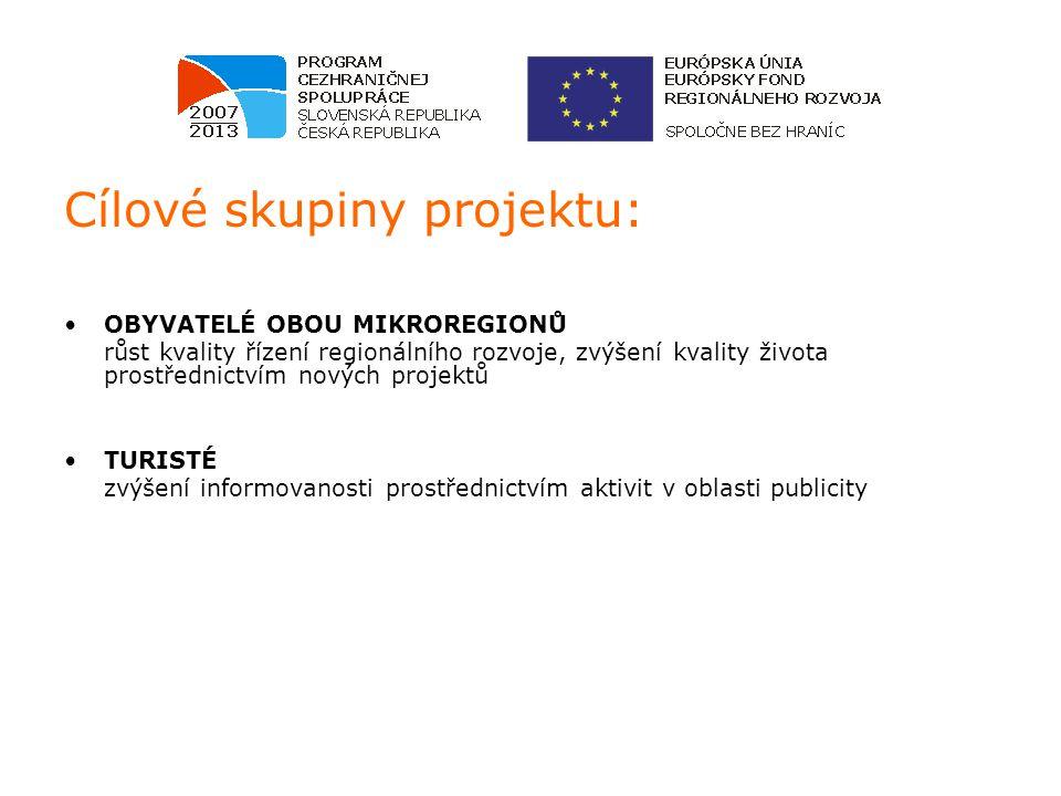 Hlavní aktivity projektu: PŘÍPRAVA STRATEGICKÝCH DOKUMENTŮ Strategický plán mikroregionu Terch.dolina a Společná přeshraniční strategie VYTVOŘENÍ ELEKTRONICKÉHO SYSTÉMU zásobníku projektových záměrů VYTVOŘENÍ DATABÁZE REGIONÁLNÍCH SUBJEKTŮ (partneři) VYTVOŘENÍ AKČNÍCH KOORDINAČNÍCH TÝMŮ Oblasti: Společnost, Hospodářství a Životní prostředí a infrastruktura