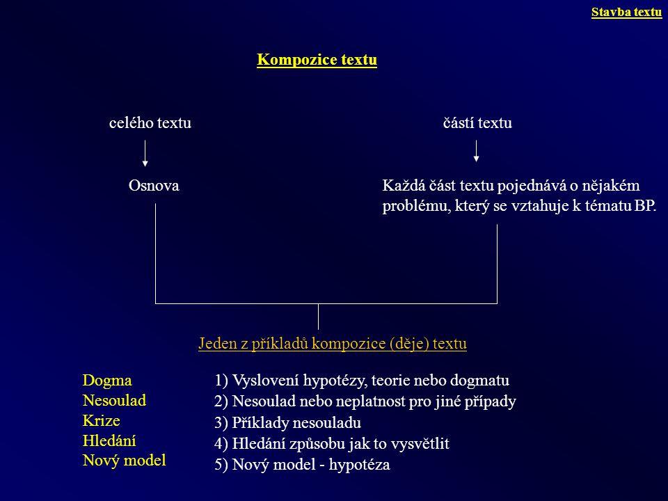 Kompozice textu celého textučástí textu OsnovaKaždá část textu pojednává o nějakém problému, který se vztahuje k tématu BP. 1) Vyslovení hypotézy, teo