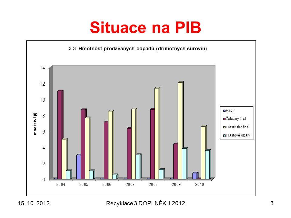 Situace na PIB 15. 10. 2012Recyklace 3 DOPLNĚK II 20123