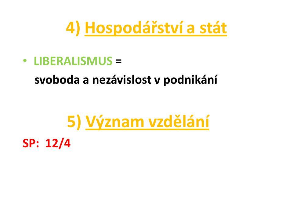 4) Hospodářství a stát LIBERALISMUS = svoboda a nezávislost v podnikání 5) Význam vzdělání SP: 12/4