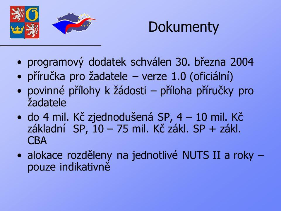 Dokumenty programový dodatek schválen 30.
